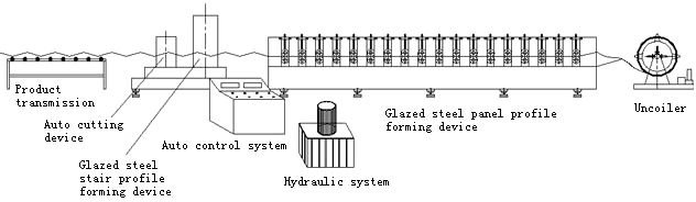 roll forming machine layout drawing.jpg